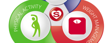 ShapeUp4Life App